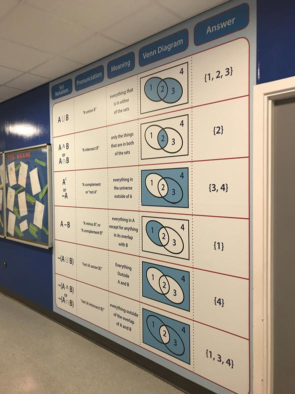Large Format Wall Graphics